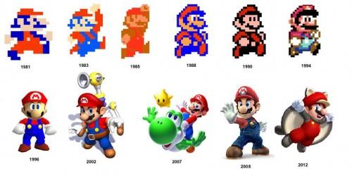 Mario Bros a través del tiempo