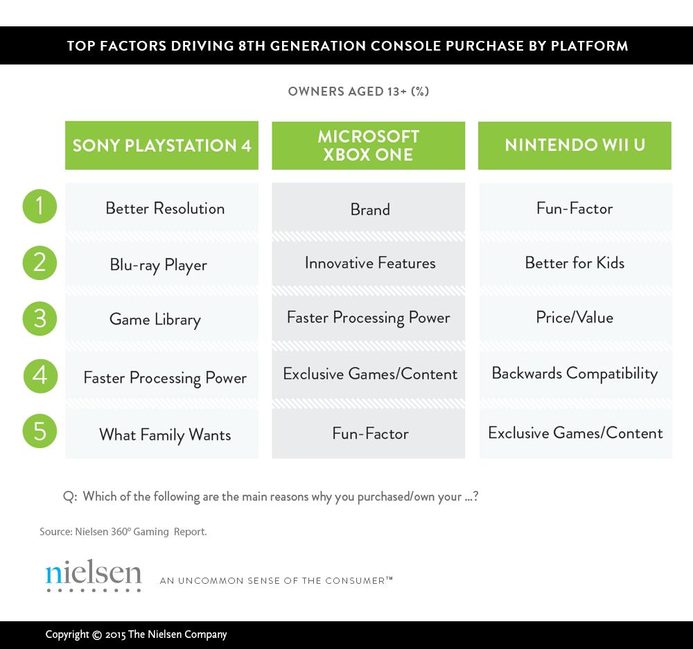 """""""Básicamente, la Wii es una Game Cube"""" - Frase lapidaria de Miyamoto"""