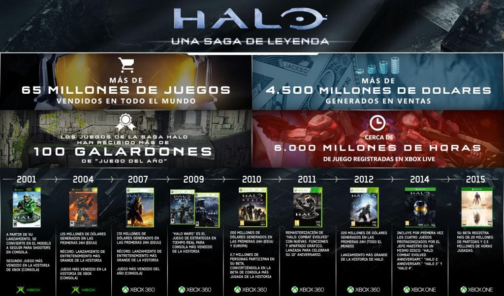 Halo-una-saga-de-Leyenda